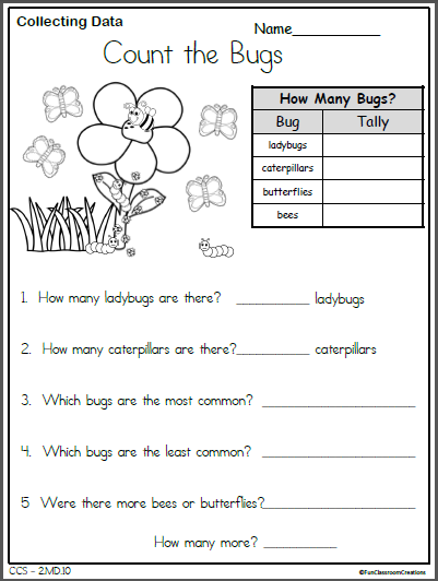 Spring Bugs Data Collection Worksheet - Madebyteachers