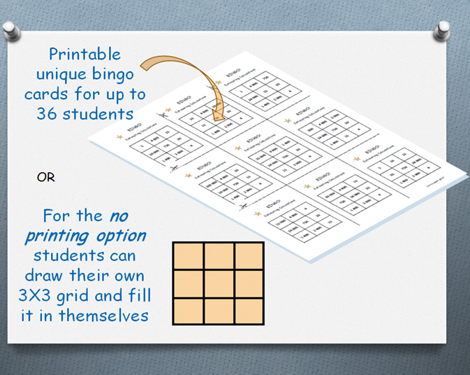 picture about Addition Bingo Printable named Incorporating Fractions Bingo Activity