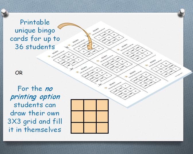 picture regarding Addition Bingo Printable named Including Fractions Bingo Sport