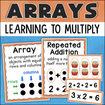 Arrays, Repeated Addition, and Multiplication