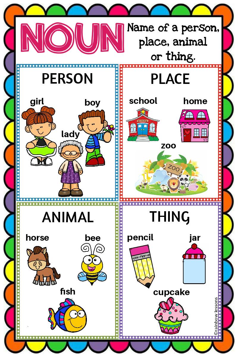 Common Noun Anchor Chart | Noun Poster