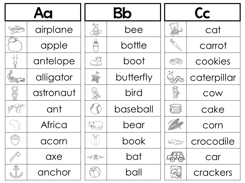 26 Printable Alphabet Word Lists. Preschool-KDG Ph