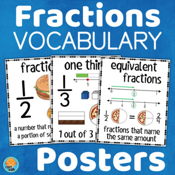 Printable Fractions Math Posters