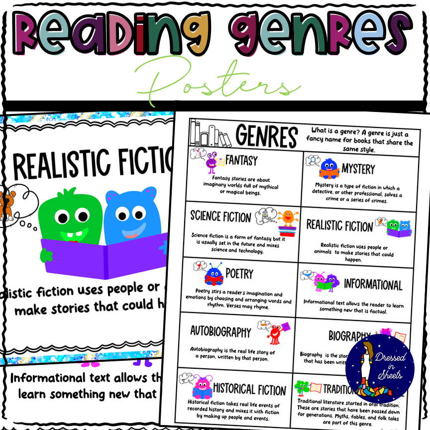 Reading Genres Posters and Handout