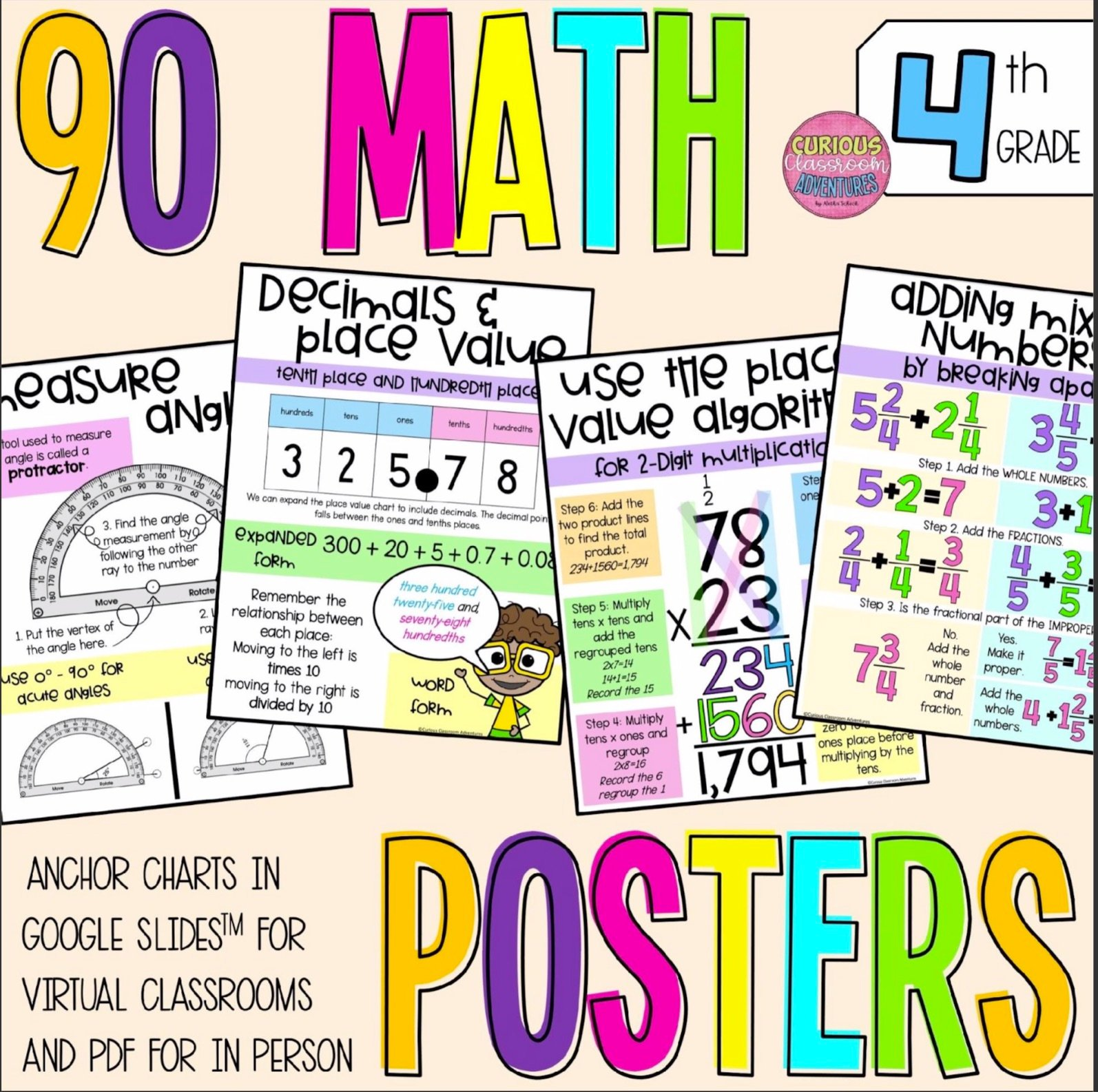 Math Anchor Chart Posters 4th grade aligned