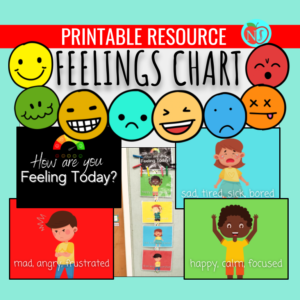 HOW ARE YOU FEELING TODAY CHART | VISUAL FOR FEELI