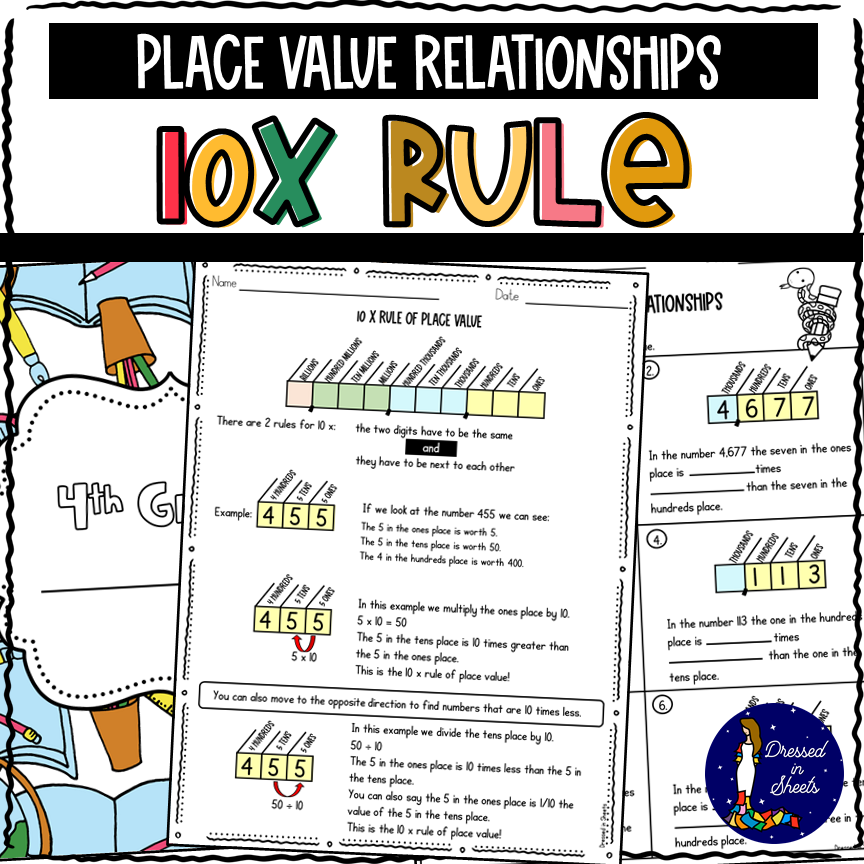 4th Grade 10 x Rule Place Value Relationships